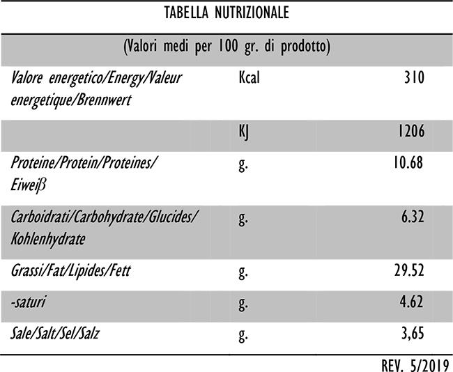 Fratelli Gentile   Guanciale della Masseria Tabella nutrizionale